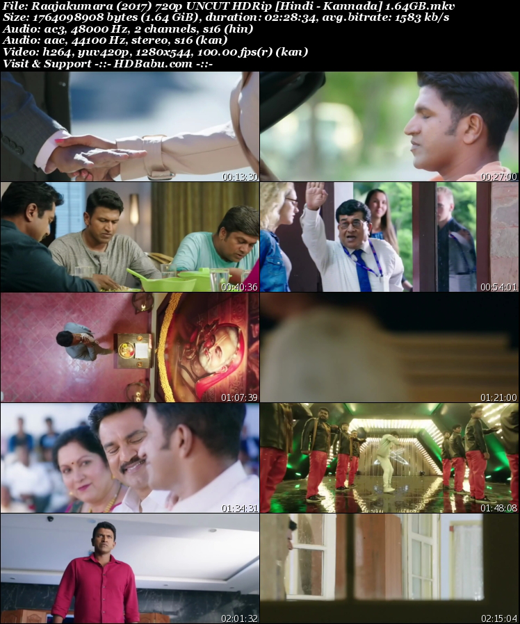 Raajakumara Hindi Dubbed Full Movie Download, Raajakumara Hindi Dual Audio Full Movie Download, New South Indian Movie Free Download HD MKV MP4 Download Free 720p Bluray, Raajakumara Kannada Movie in Hindi Dubbed Direct Single Download Link Free