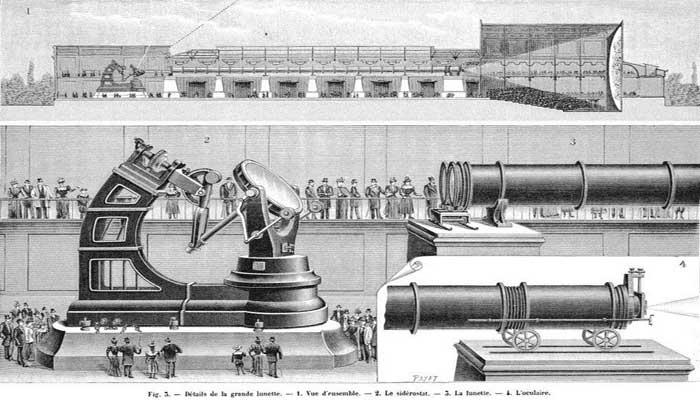 Suatu daerah dalam bangunan bersejarah Paris Observatory di tepi Sungai Seine SEJARAH TELESKOP KUNO RAKSASA PARIS