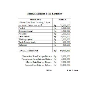 Contoh bisnis plan sederhana usaha Loundry