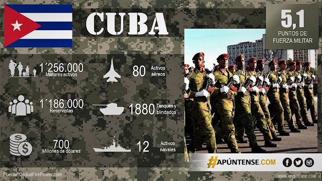 FUERZAS-ARMADAS-CUBANAS