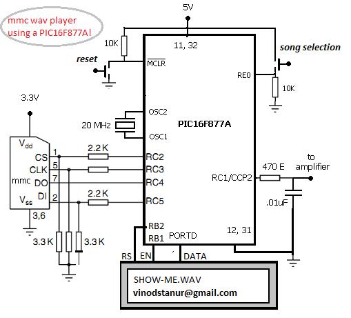 Electronics The King of Hobbies!: MMC WAV PLAYER USING