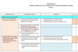Format Analisis SKL KI Dan KD Serta Indikator Lengkap Pemetaan Kelas 1 SD/MI Kurikulum 2013