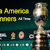 List of Copa America Past Winners, Argentina 2021 Champions