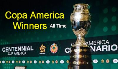 copa América, copa america, champions, winners, teams, detail, 1916,2019.