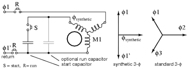 Electro magnetic world starting of induction motor and for Rewire 3 phase motor to single phase