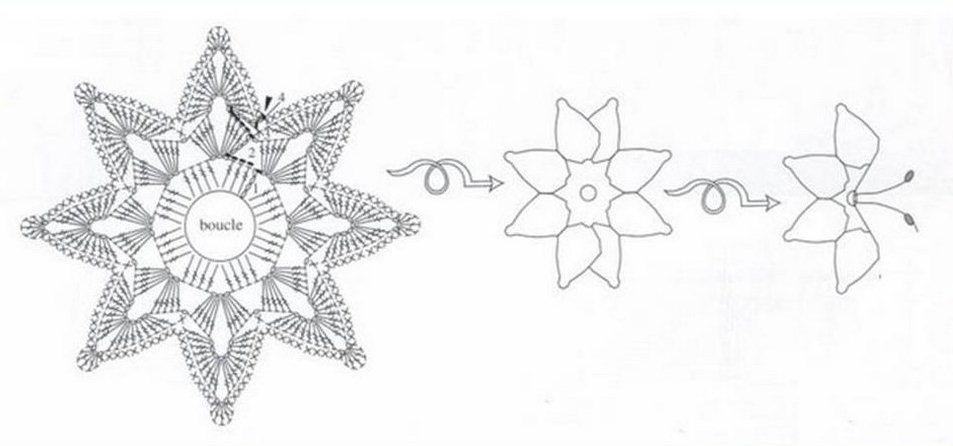 Solo esquemas y diseños de crochet: MAS MARIPOSAS!!!!!!!!!!