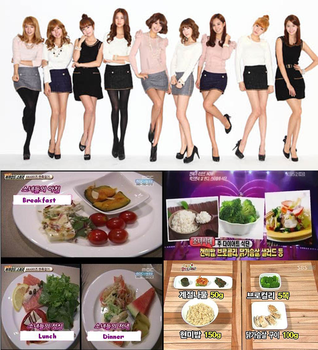 The Kpop Idol Diet