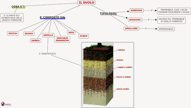mappa dsa suolo scienze