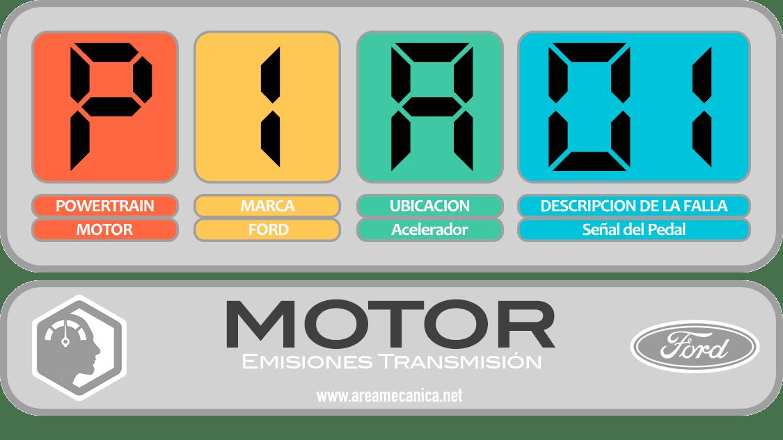 CODIGOS DE FALLA: Ford (P1A00-P1AFF) Motor | OBD2 | DTC