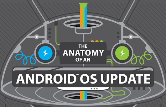 Android Software Update Infographic - Blogging Tips