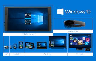Windows platformok ára