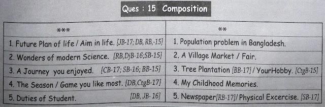 SSC English 2nd Paper Suggestion - 05