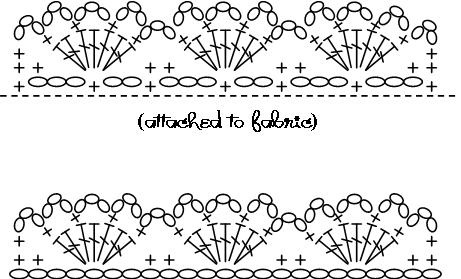 Easy Shawl Crochet Patterns Diagrams, Easy, Free Engine