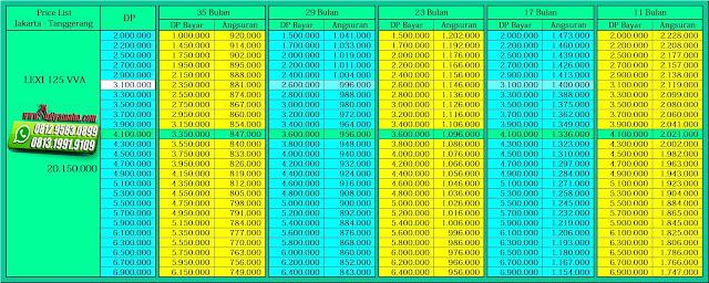 Harga Price List Kredit Motor Yamaha Lexi 125 2018.jpg
