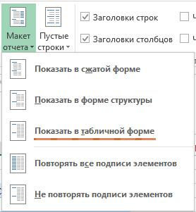 Как создать плоскую сводную таблицу