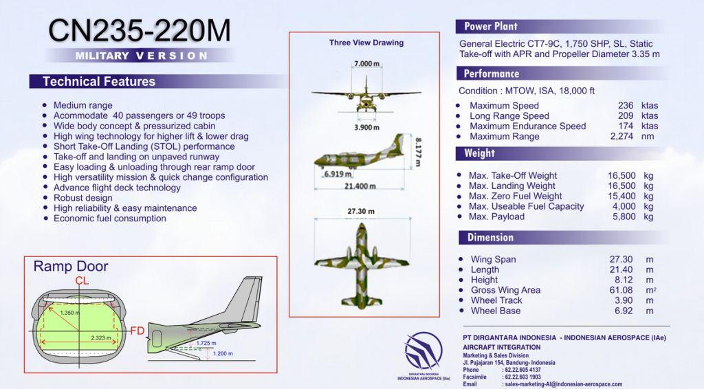 Spesifikasi dan karakteristik CN235-200
