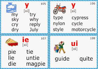 english phonics flashcards long i sound