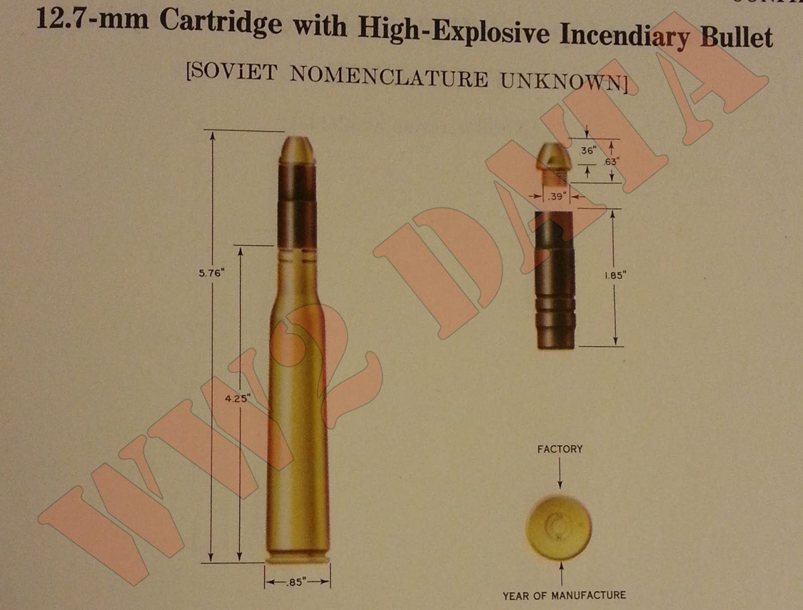 medium resolution of this cartridge is used in soviet 12 7mm beresin bs aircraft machine guns and can be used in the 12 7mm dshk m1938 aa machine gun the bullet consists of a