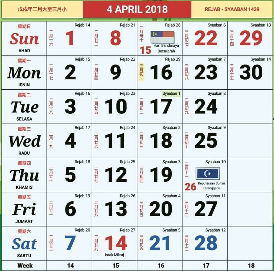 April 2018 slot wins