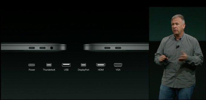 OWC Hadirkan DEC dengan Port Lengkap untuk MacBook Pro 2016