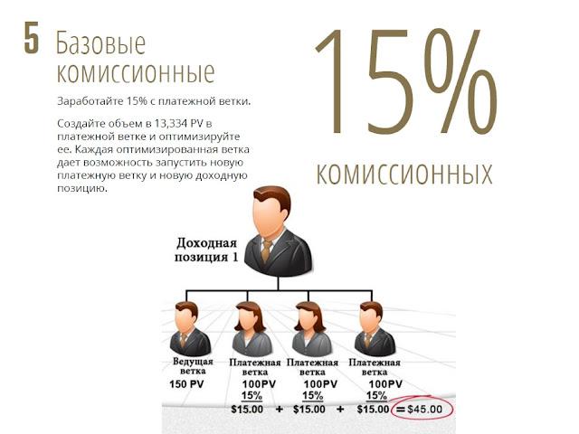 Ariix Russia