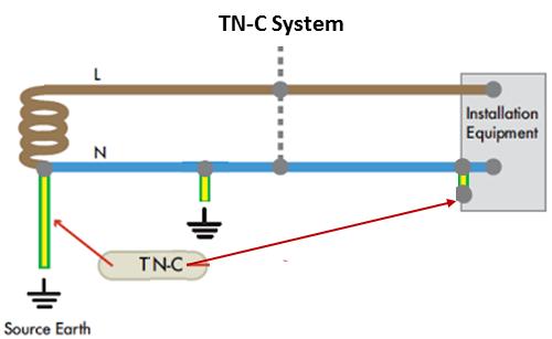 TN-C_SYSTEM
