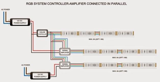 led lighting wiring diagram pioneer avh p3200dvd 2 rgb great installation of strip detailed rh 8 9 ocotillo paysage com arduino