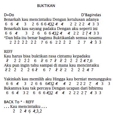 Not Angka Pianika Lagu Buktikan - D'Bagindas