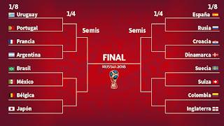 Cuadro de los octavos de final Rusia 2018. Cruces de los octavos de final Mundial de Futbol Rusia 2018. Fechas y horarios de los cruces de octavos de final.