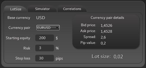 Lot dalam trading forex