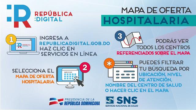 A tu disposición en línea mapa de oferta hospitalaria
