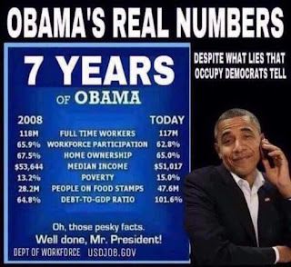 Obama's Real Numbers