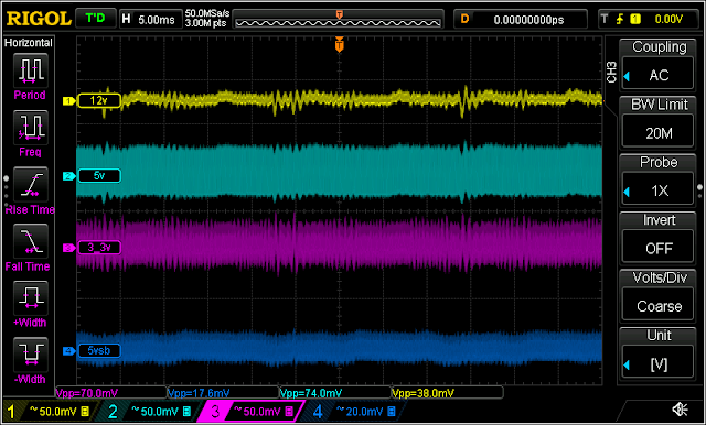 Andyson E5+ 300W -Passive PFC Single Rail True Power 32