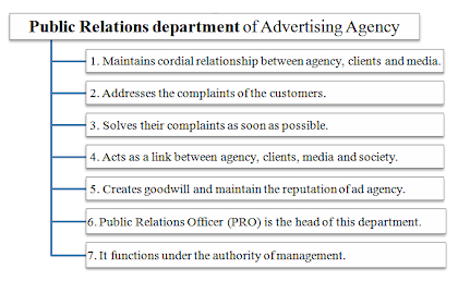 public relations department of advertising agency