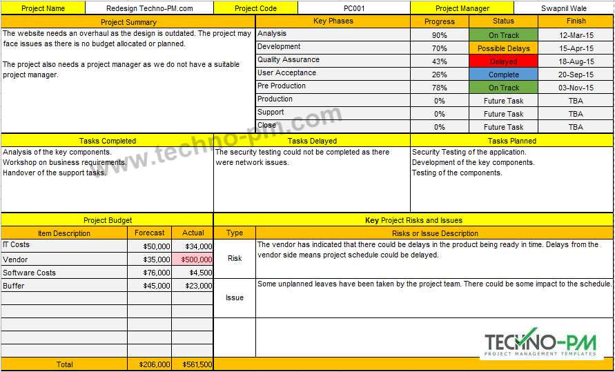 Project Status Report Template Excel Template Free Project