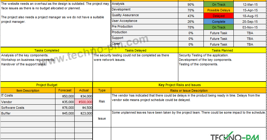 project status report template excel template