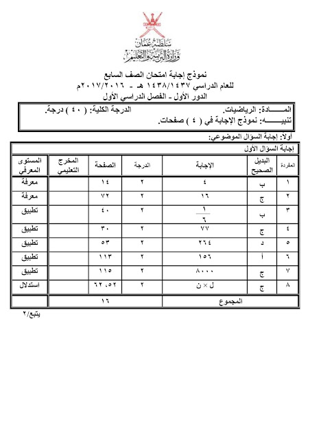 نموذج اجابة اختبار الرياضيات من الصف 5 الي الصف 12 سلطنة عمان الفصل الأول 2016/2017
