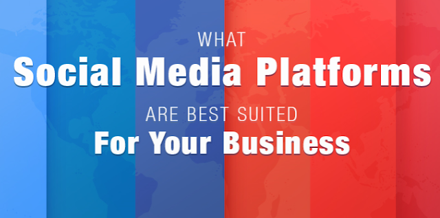 Best Social Media Platforms For Your Business [Infographic]