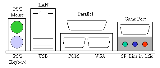 PC生活: パソコン製作>デスク型パソコン製作(99-07)PC製作[MSI 845GE Max(MS-6580