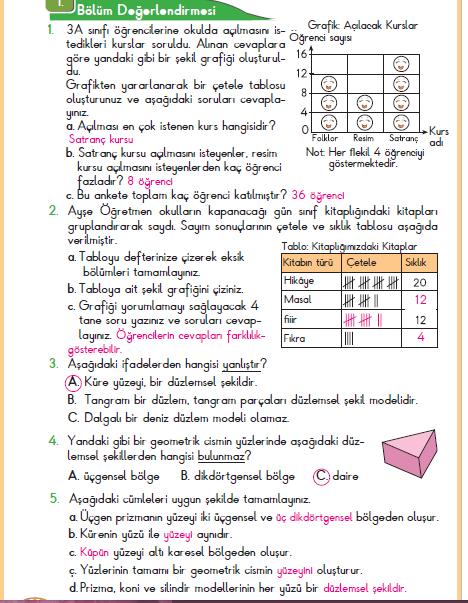 3 Sinif Berkay Yayinlari Matematik Ders Kitabi 32 Sayfa