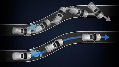 Mechanical Minds: TRACTION CONTROL SYSTEM EXPLAINED !!