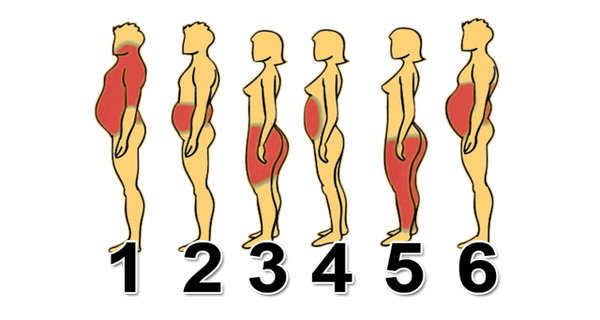See Where You Getting Fat The Most and We'll Tell You How To Fix It