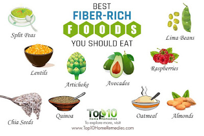 Best fiber rich foods