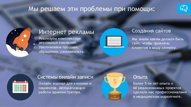 Раскрутка Мед-центра Москва Санкт-Петербург: Продвижение Стоматологической Клиники в Москве, Спб и Ленинградской области