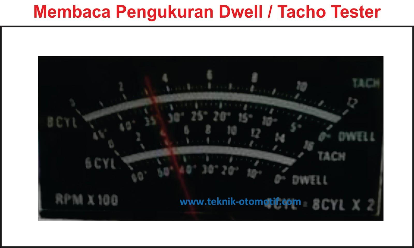 Fungsi Dwell dan Tacho Meter serta Cara Penggunaannya
