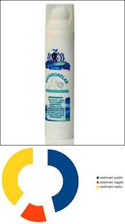 Arthrorelax crema cu argint antireumatic pareri forumuri