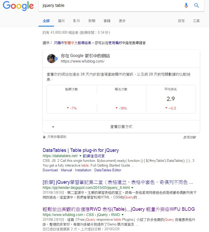 google-search-console-seo-keyword-3.jpg-如何查詢自己網站的 SEO 熱門關鍵字﹍Google  網站管理員 Search Console