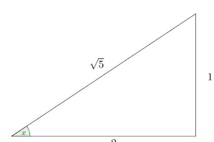 Lanjutan Pembahasan Soal SBMPTN TPA Bidang Matematika