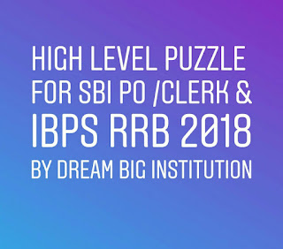 High Level Puzzle For SBI