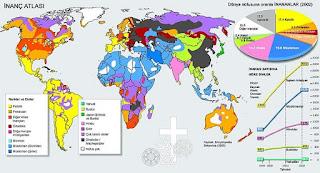 Dünyadaki Dinler ve İnançları